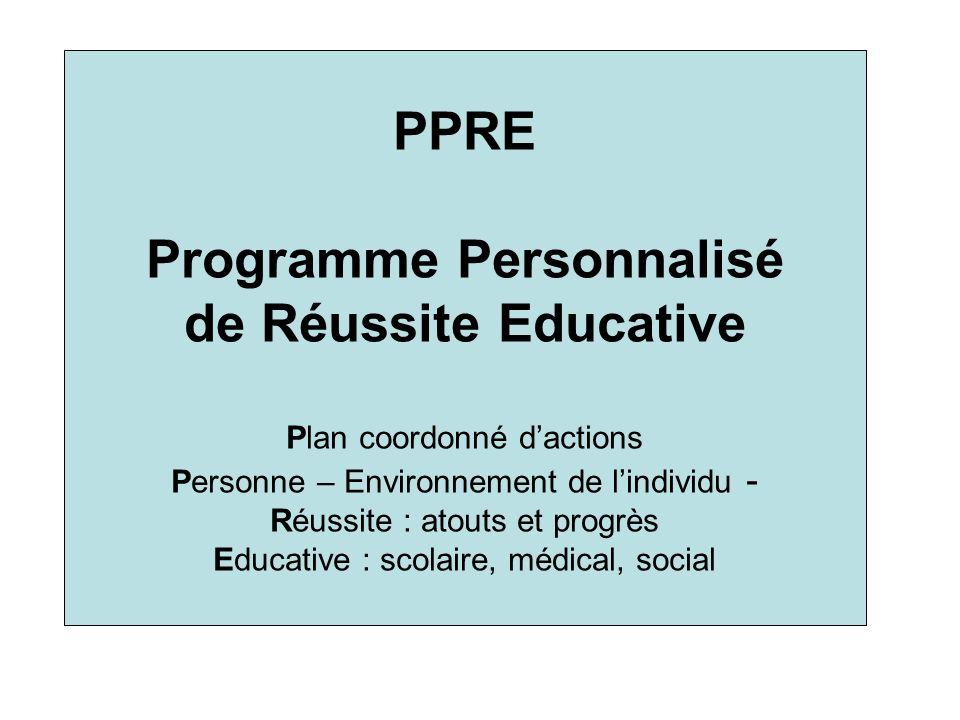 PPRE Programme Personnalisé de Réussite Educative Plan coordonné dactions Personne – Environnement de lindividu - Réussite : atouts et progrès Educati