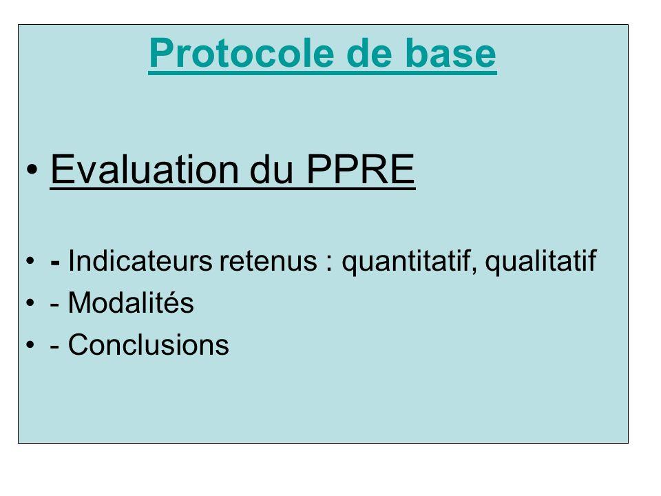 Protocole de base Evaluation du PPRE - Indicateurs retenus : quantitatif, qualitatif - Modalités - Conclusions