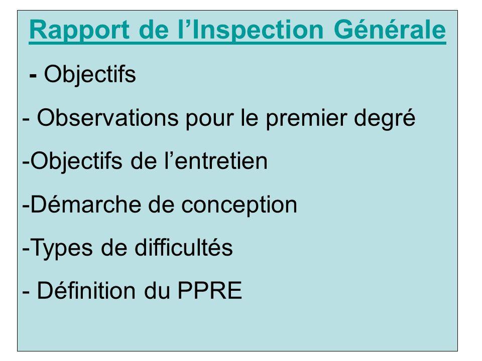 Rapport de lInspection Générale - Objectifs - Observations pour le premier degré -Objectifs de lentretien -Démarche de conception -Types de difficulté