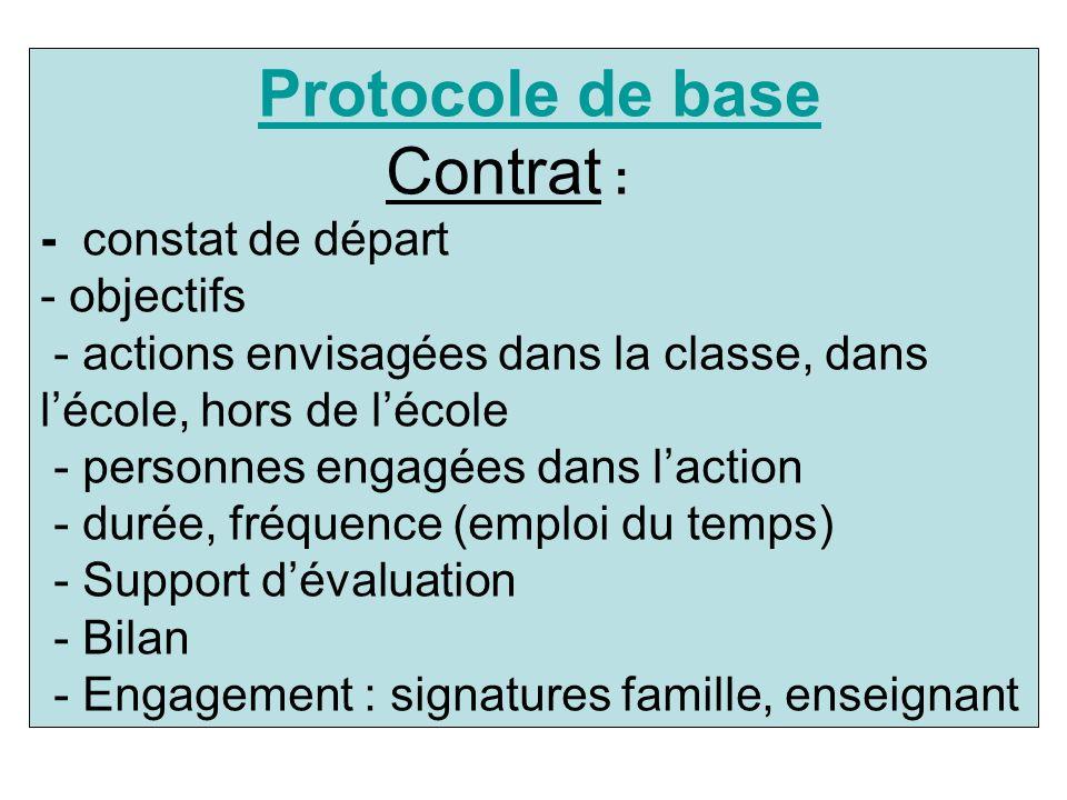 Protocole de base Contrat : - constat de départ - objectifs - actions envisagées dans la classe, dans lécole, hors de lécole - personnes engagées dans