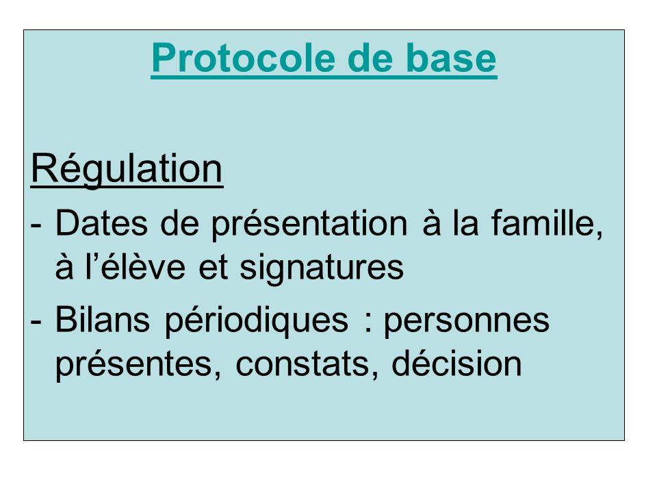 Protocole de base Régulation -Dates de présentation à la famille, à lélève et signatures -Bilans périodiques : personnes présentes, constats, décision