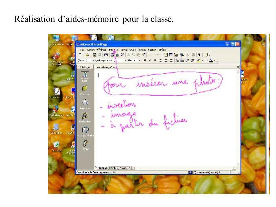 Réalisation daides-mémoire pour la classe.
