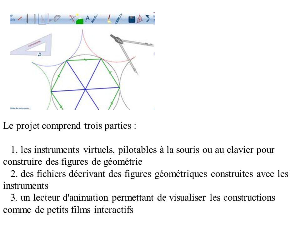 Le projet comprend trois parties : 1. les instruments virtuels, pilotables à la souris ou au clavier pour construire des figures de géométrie 2. des f