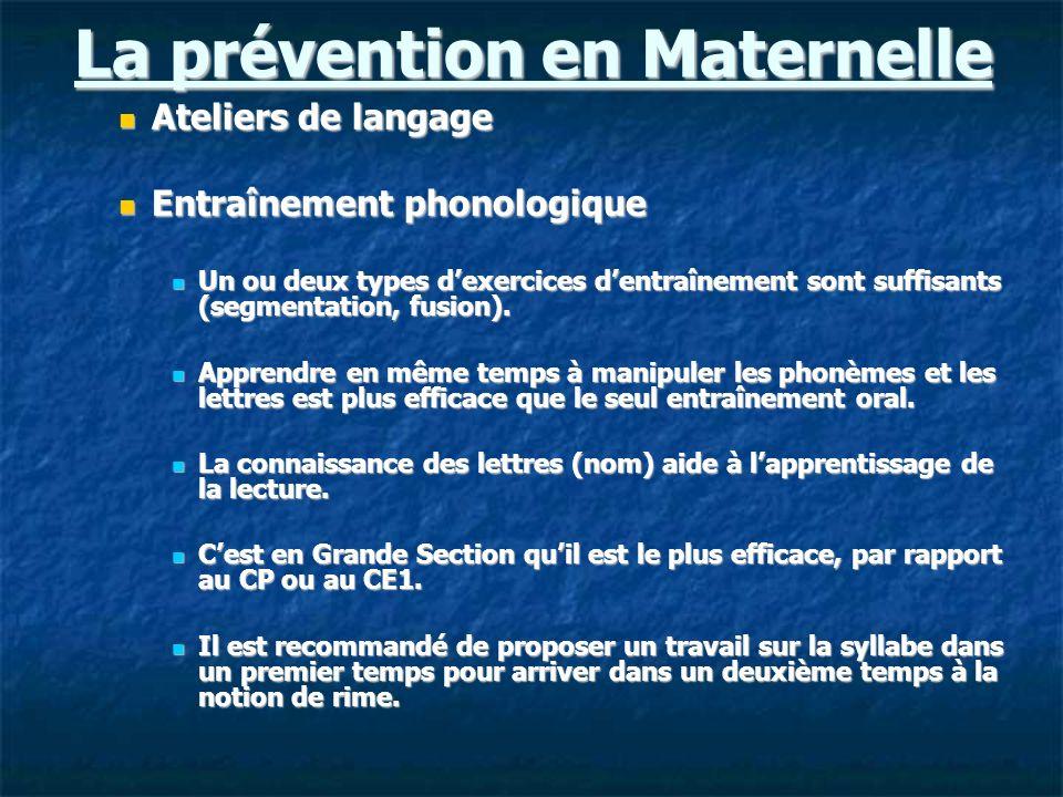 La prévention en Maternelle Ateliers de langage Ateliers de langage Entraînement phonologique Entraînement phonologique Un ou deux types dexercices de