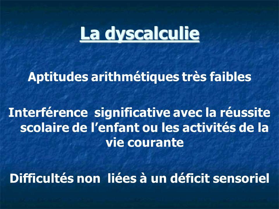 La dyscalculie Aptitudes arithmétiques très faibles Interférence significative avec la réussite scolaire de lenfant ou les activités de la vie courant