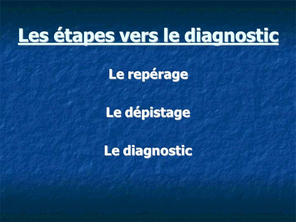 Les étapes vers le diagnostic Le repérage Le dépistage Le diagnostic