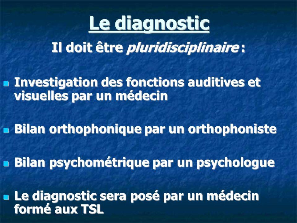 Il doit être pluridisciplinaire : Investigation des fonctions auditives et visuelles par un médecin Investigation des fonctions auditives et visuelles