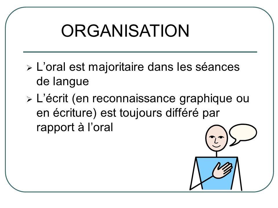 Loral est majoritaire dans les séances de langue Lécrit (en reconnaissance graphique ou en écriture) est toujours différé par rapport à loral ORGANISA