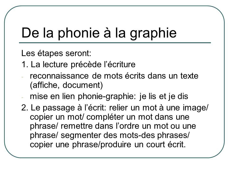 De la phonie à la graphie Les étapes seront: 1. La lecture précède lécriture - reconnaissance de mots écrits dans un texte (affiche, document) - mise