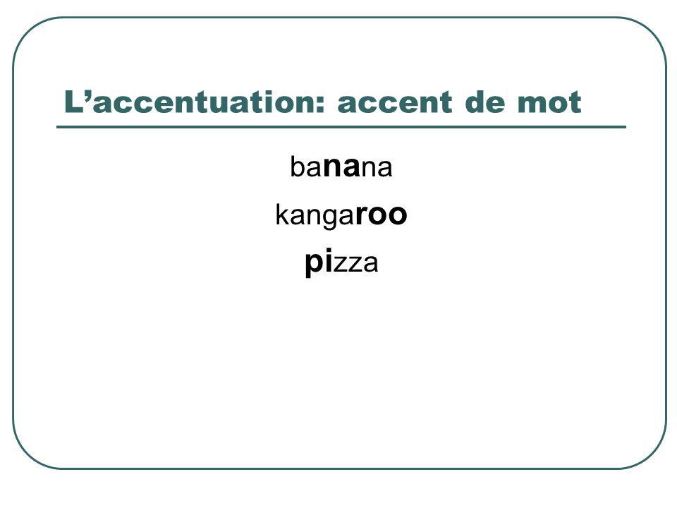 Laccentuation: accent de mot ba na na kanga roo pi zza