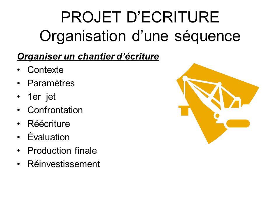 PROJET DECRITURE Organisation dune séquence Organiser un chantier décriture Contexte Paramètres 1er jet Confrontation Réécriture Évaluation Production