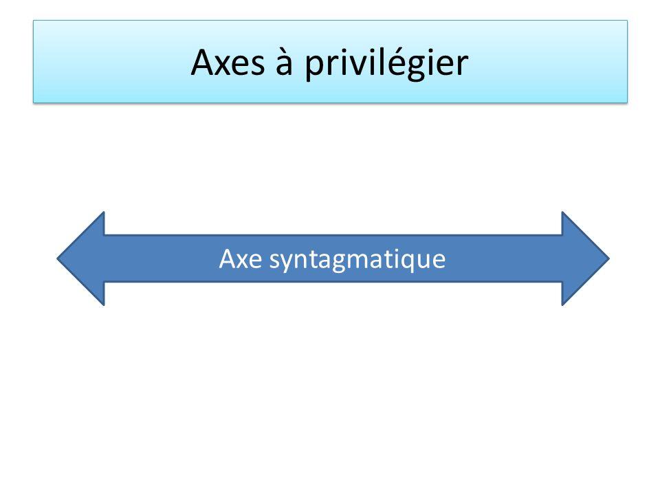 Axes à privilégier Axe syntagmatique