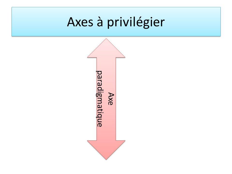 Axes à privilégier Axe paradigmatique Axe paradigmatique