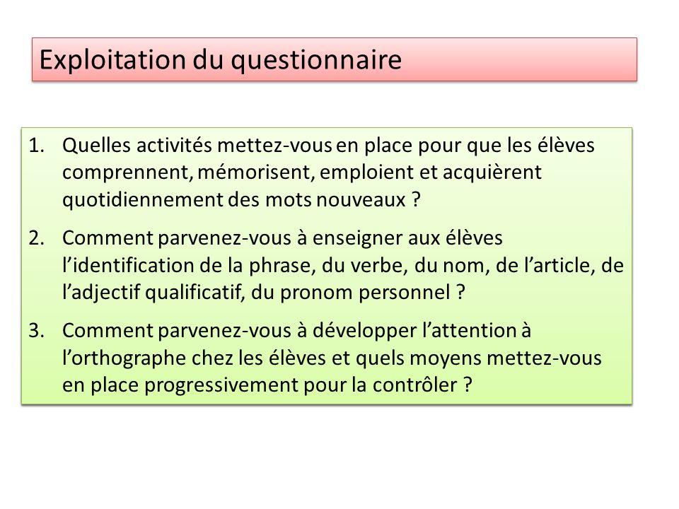Exploitation du questionnaire 1.Quelles activités mettez-vous en place pour que les élèves comprennent, mémorisent, emploient et acquièrent quotidienn
