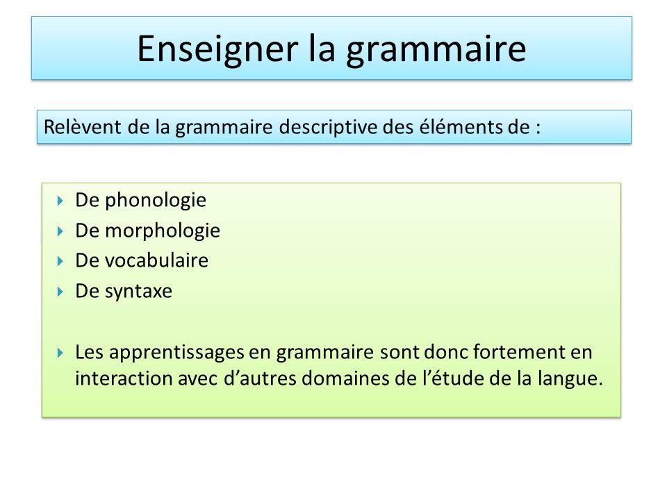 Enseigner la grammaire Relèvent de la grammaire descriptive des éléments de : De phonologie De morphologie De vocabulaire De syntaxe Les apprentissage