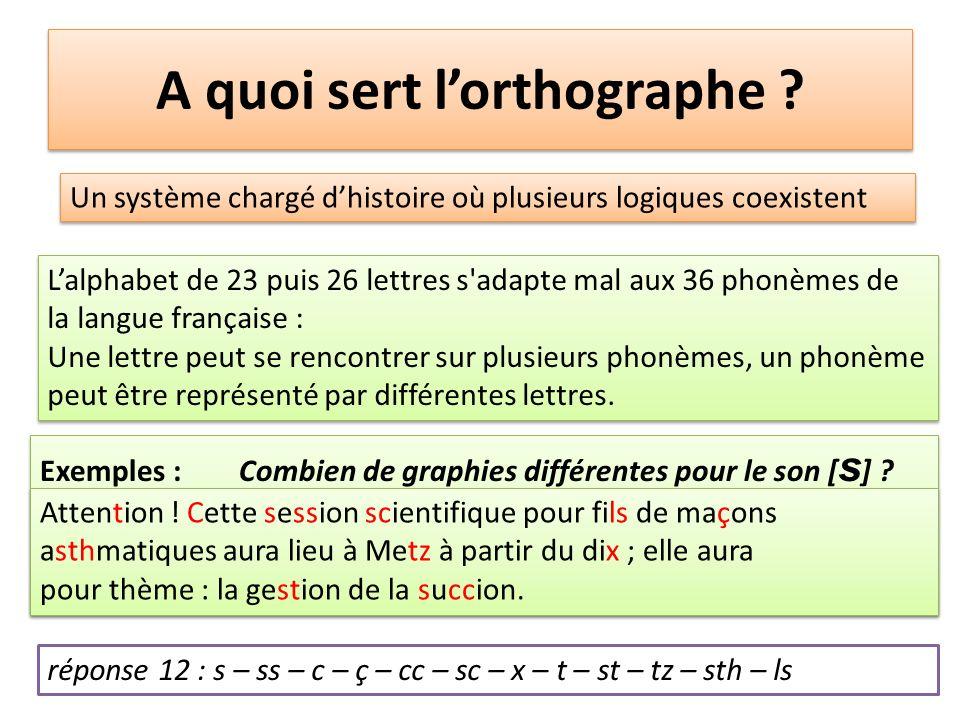 A quoi sert lorthographe ? Un système chargé dhistoire où plusieurs logiques coexistent Lalphabet de 23 puis 26 lettres s'adapte mal aux 36 phonèmes d