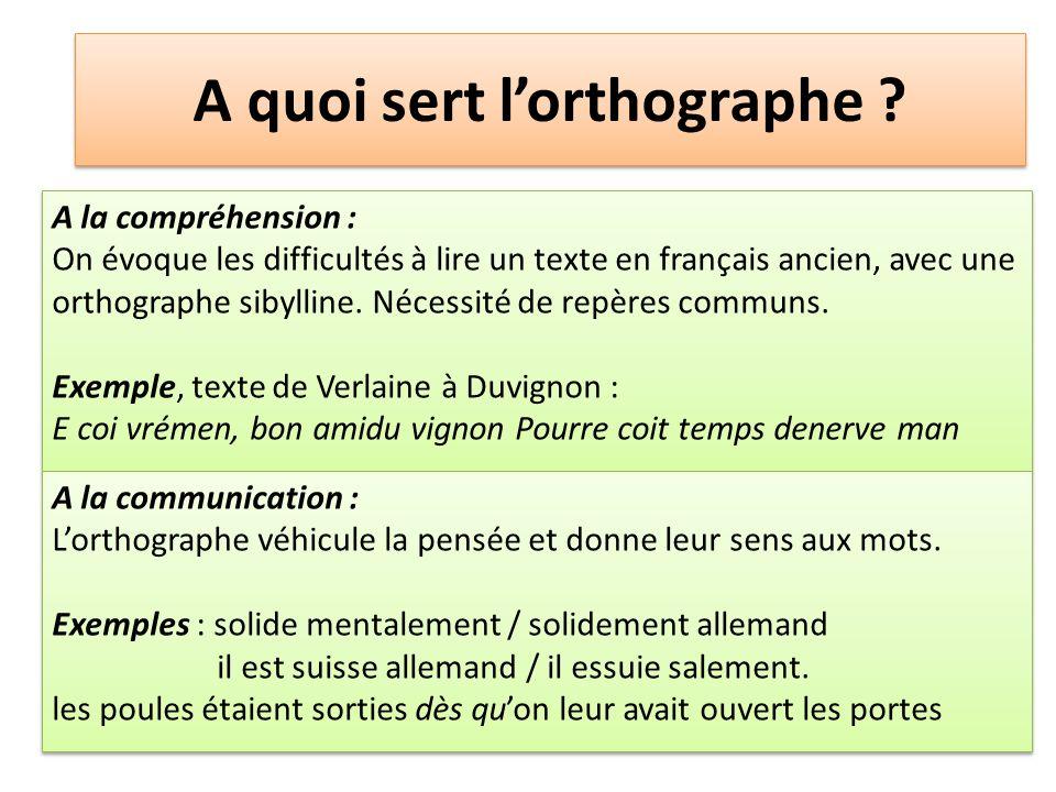 A quoi sert lorthographe ? A la compréhension : On évoque les difficultés à lire un texte en français ancien, avec une orthographe sibylline. Nécessit