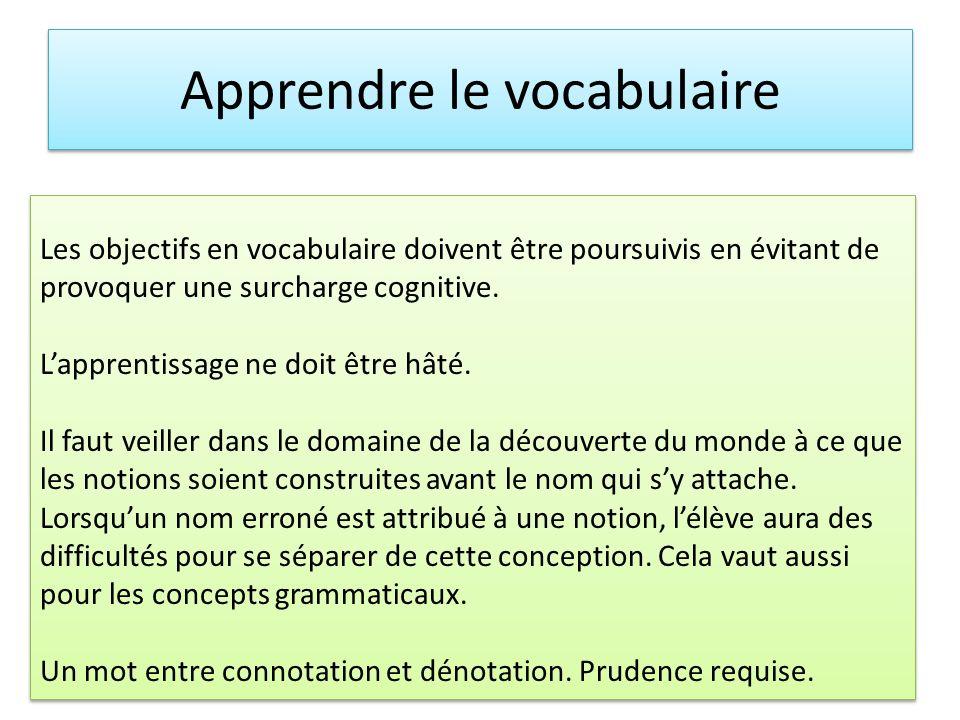 Apprendre le vocabulaire Les objectifs en vocabulaire doivent être poursuivis en évitant de provoquer une surcharge cognitive. Lapprentissage ne doit