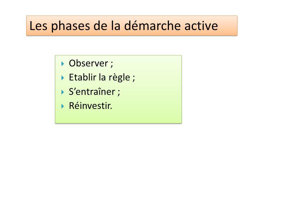 Les phases de la démarche active Observer ; Etablir la règle ; Sentraîner ; Réinvestir. Observer ; Etablir la règle ; Sentraîner ; Réinvestir.