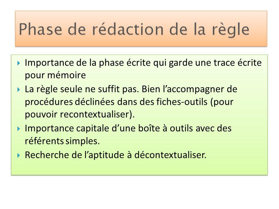 Importance de la phase écrite qui garde une trace écrite pour mémoire La règle seule ne suffit pas. Bien laccompagner de procédures déclinées dans des