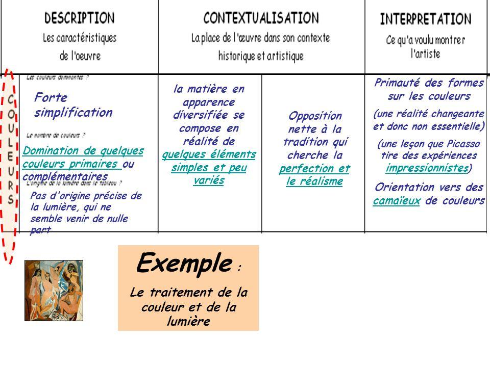 Forte simplification Domination de quelques couleurs primaires Domination de quelques couleurs primaires ou complémentaires Pas d'origine précise de l