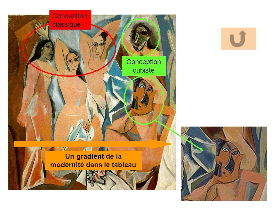 Conception classique Conception cubiste Un gradient de la modernité dans le tableau