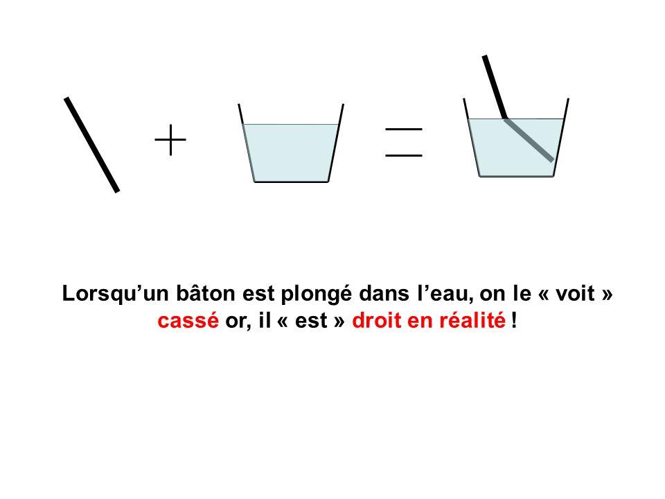 Lorsquun bâton est plongé dans leau, on le « voit » cassé or, il « est » droit en réalité !