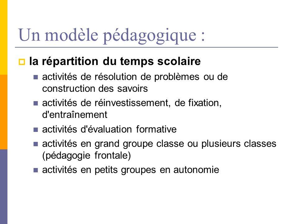 Un modèle pédagogique : la répartition du temps scolaire activités de résolution de problèmes ou de construction des savoirs activités de réinvestisse