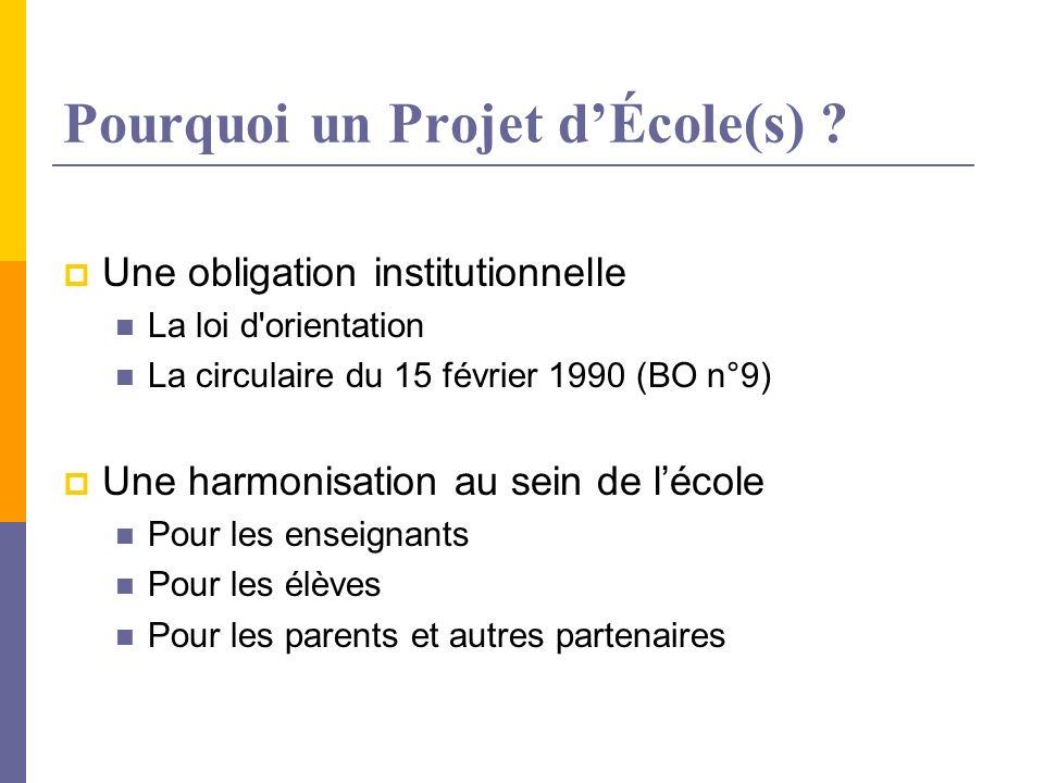 Pourquoi un Projet dÉcole(s) ? Une obligation institutionnelle La loi d'orientation La circulaire du 15 février 1990 (BO n°9) Une harmonisation au sei