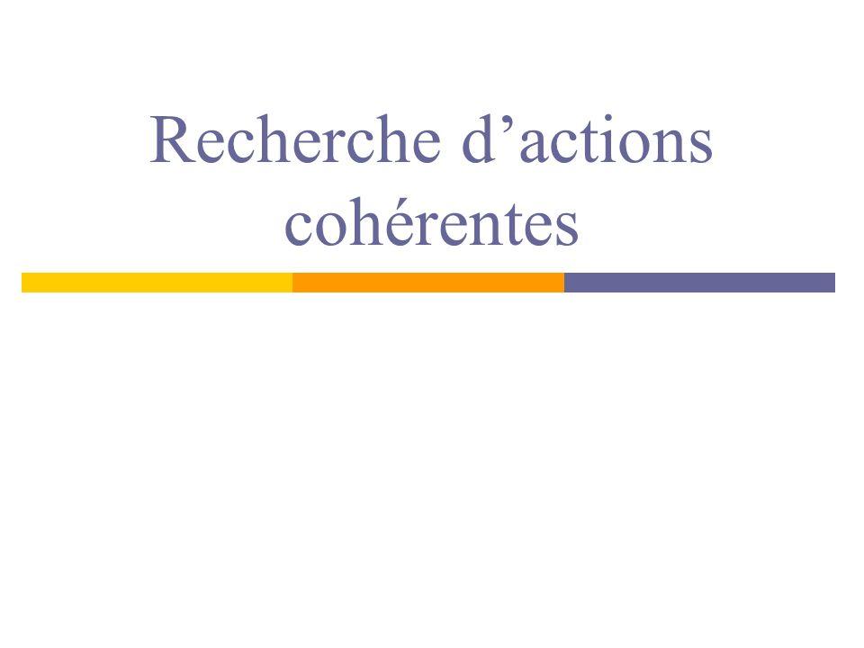 Recherche dactions cohérentes