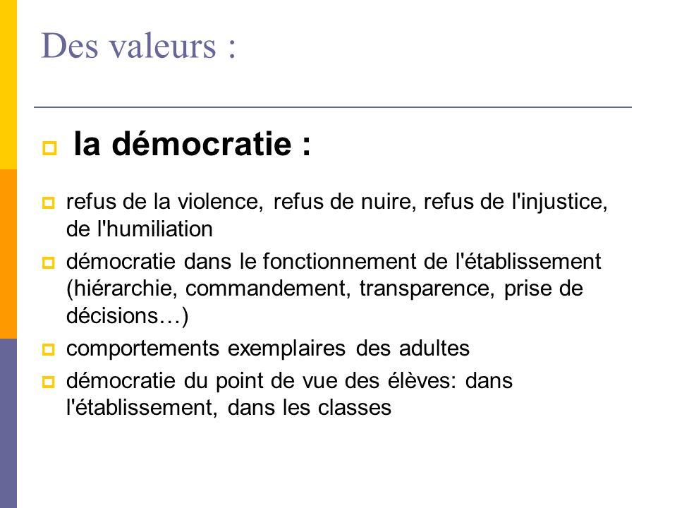 Des valeurs : la démocratie : refus de la violence, refus de nuire, refus de l'injustice, de l'humiliation démocratie dans le fonctionnement de l'étab