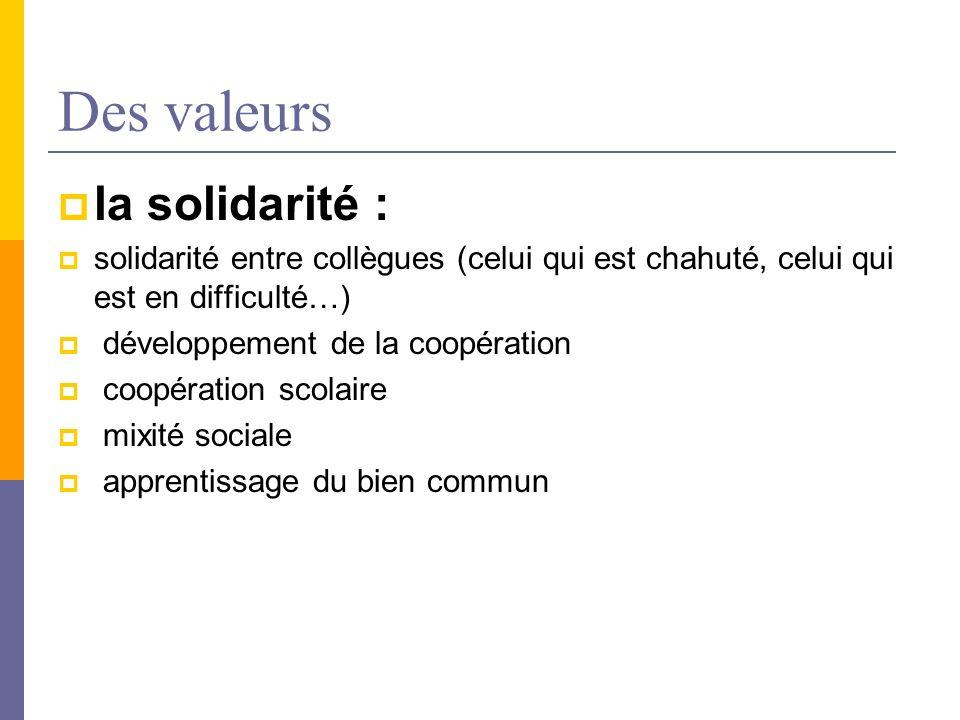 Des valeurs la solidarité : solidarité entre collègues (celui qui est chahuté, celui qui est en difficulté…) développement de la coopération coopérati