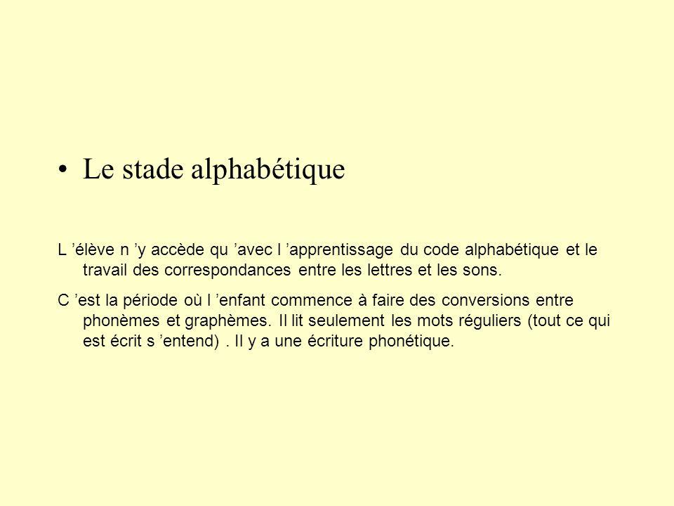 Le stade alphabétique L élève n y accède qu avec l apprentissage du code alphabétique et le travail des correspondances entre les lettres et les sons.