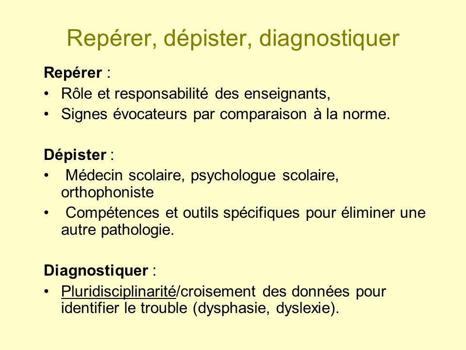 Repérer, dépister, diagnostiquer Repérer : Rôle et responsabilité des enseignants, Signes évocateurs par comparaison à la norme. Dépister : Médecin sc