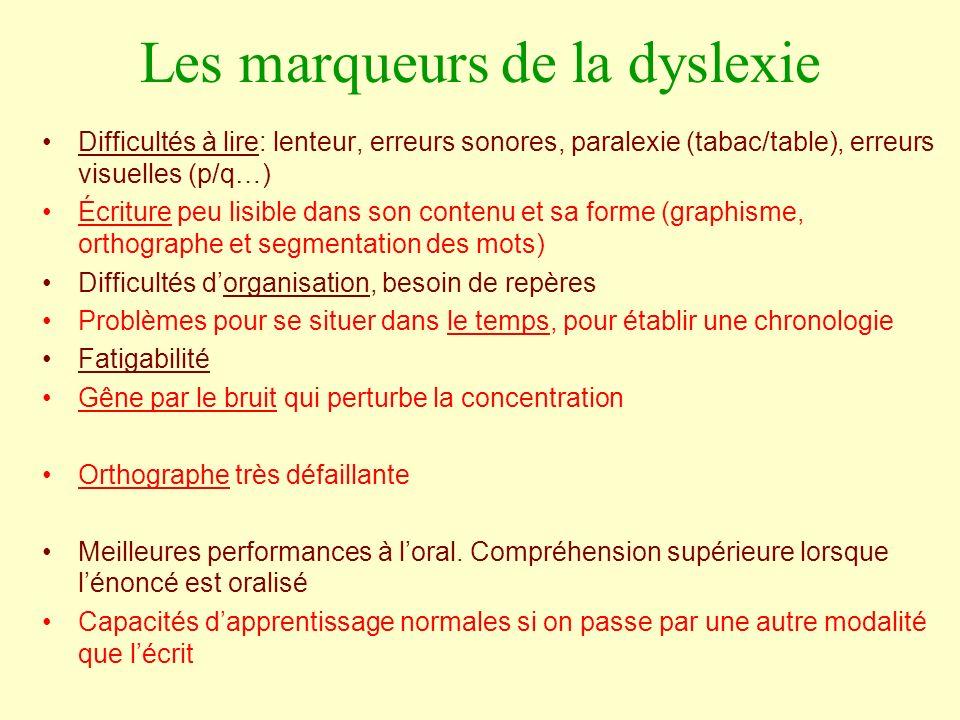 Les marqueurs de la dyslexie Difficultés à lire: lenteur, erreurs sonores, paralexie (tabac/table), erreurs visuelles (p/q…) Écriture peu lisible dans
