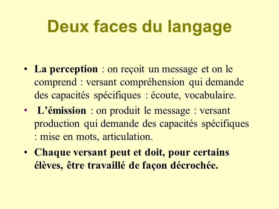 Il faut donc évaluer Comment lenfant prononce : aspect phonologique.