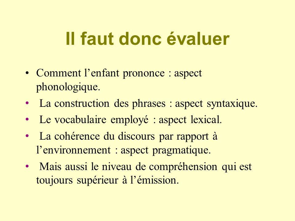 Il faut donc évaluer Comment lenfant prononce : aspect phonologique. La construction des phrases : aspect syntaxique. Le vocabulaire employé : aspect