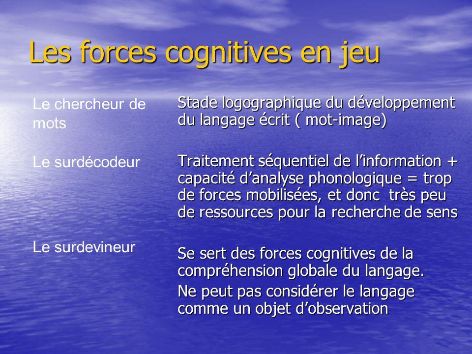 3 CHAMPS DE COMPETENCES ESSENTIELLES A LA COMPREHENSION EN LECTURE Connaissances encyclopédiques Connaissances encyclopédiques Traitement sémantique Traitement sémantique Traitement linguistique Traitement linguistique