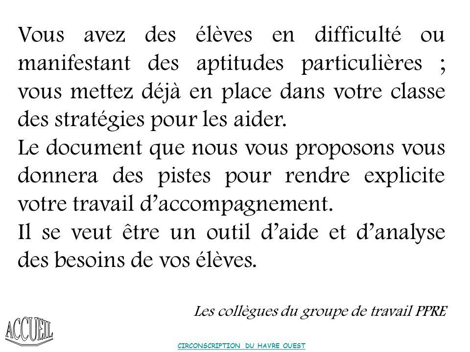 PERSONNES RESSOURCES de la CIRCONSCRIPTION du HAVRE OUEST Mme GUÉDON, IEN Havre Ouest Mme JAUBERT, Coordonnatrice REP Bléville m-pierre.jaubert@ac-rouen.fr Mme DESCOL et M.