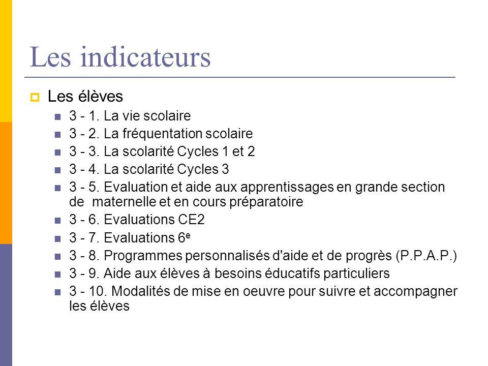 Les indicateurs Les élèves 3 - 1. La vie scolaire 3 - 2. La fréquentation scolaire 3 - 3. La scolarité Cycles 1 et 2 3 - 4. La scolarité Cycles 3 3 -