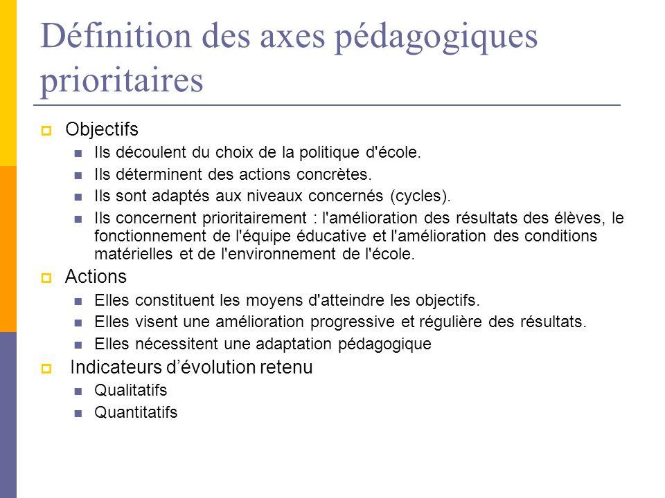 Définition des axes pédagogiques prioritaires Objectifs Ils découlent du choix de la politique d'école. Ils déterminent des actions concrètes. Ils son