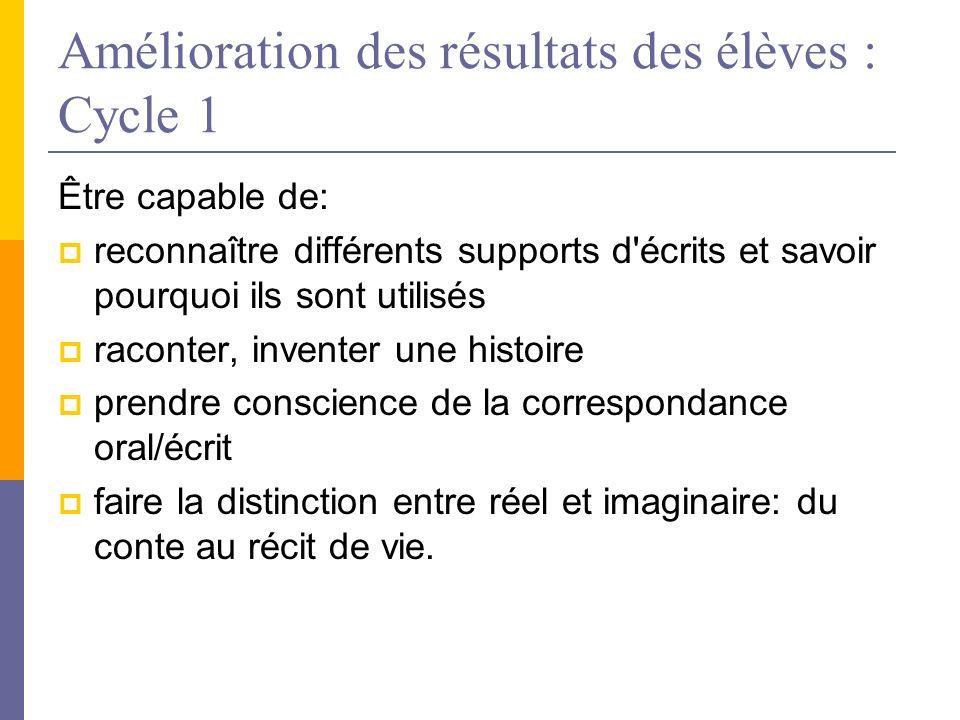 Amélioration des résultats des élèves : Cycle 1 Être capable de: reconnaître différents supports d'écrits et savoir pourquoi ils sont utilisés raconte