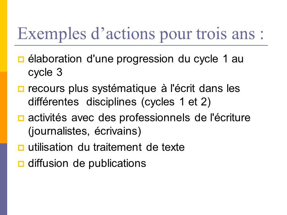 Exemples dactions pour trois ans : élaboration d'une progression du cycle 1 au cycle 3 recours plus systématique à l'écrit dans les différentes discip