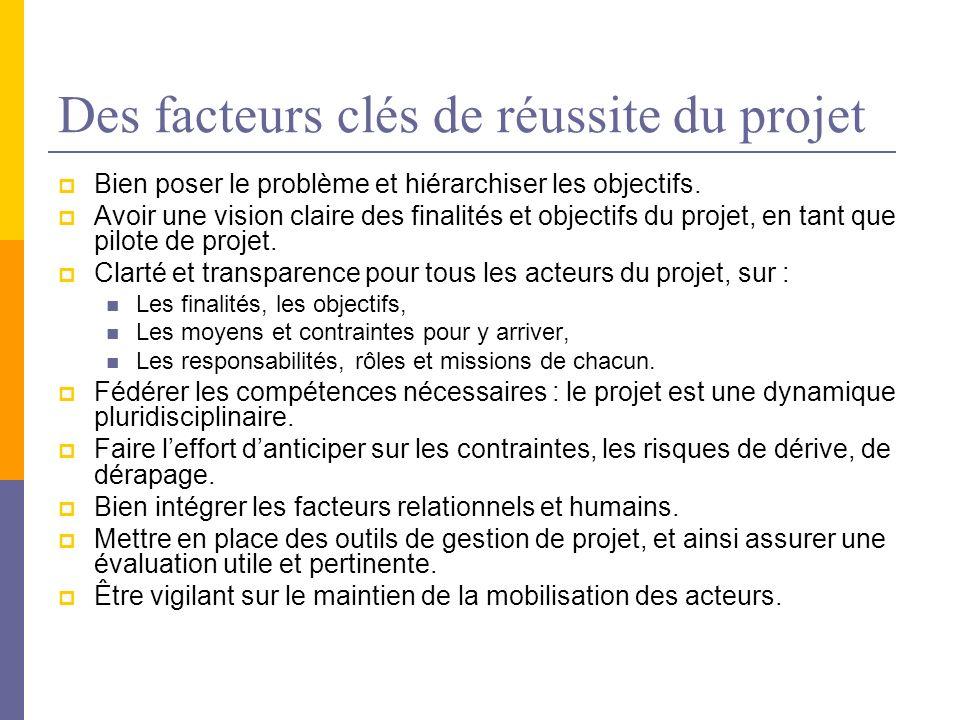 Des facteurs clés de réussite du projet Bien poser le problème et hiérarchiser les objectifs. Avoir une vision claire des finalités et objectifs du pr
