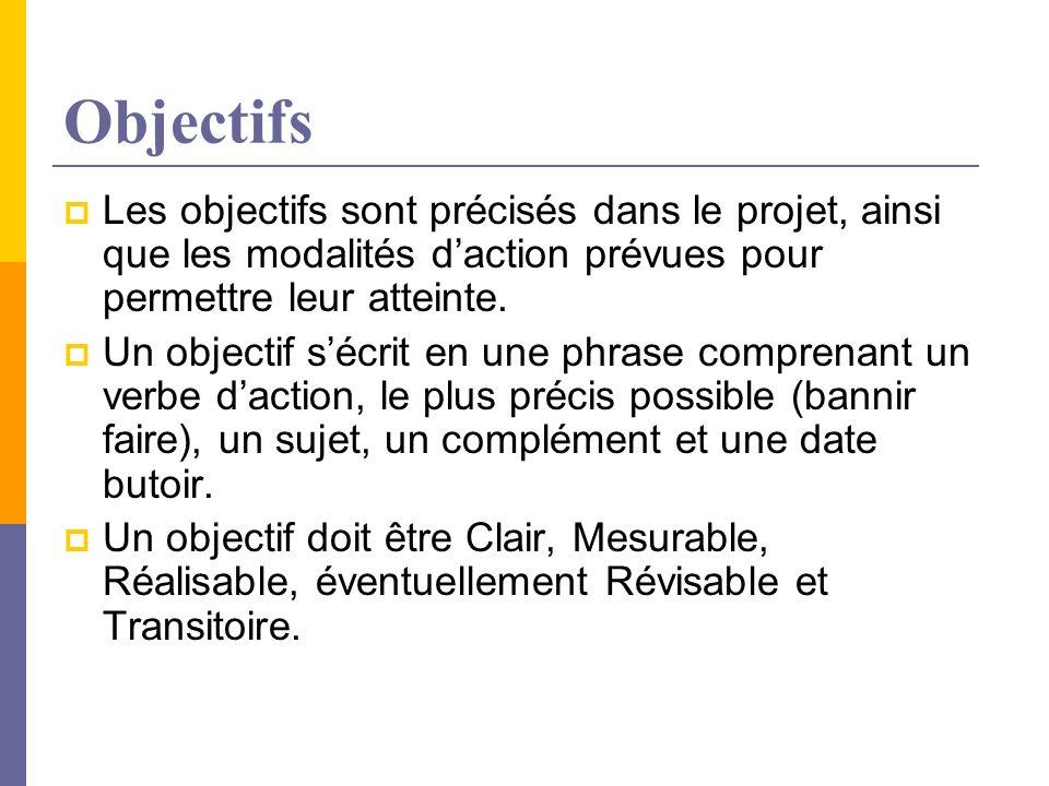 Critères de réussite et indicateurs Ils décrivent de manière précise ce à quoi on pourra observer la réussite du projet et latteinte de lobjectif.