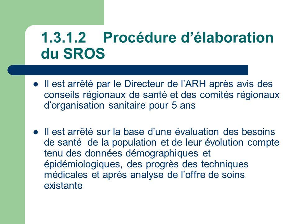 1.3.1.2 Procédure délaboration du SROS Il est arrêté par le Directeur de lARH après avis des conseils régionaux de santé et des comités régionaux dorg