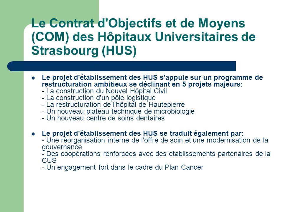 Le Contrat d'Objectifs et de Moyens (COM) des Hôpitaux Universitaires de Strasbourg (HUS) Le projet d'établissement des HUS s'appuie sur un programme