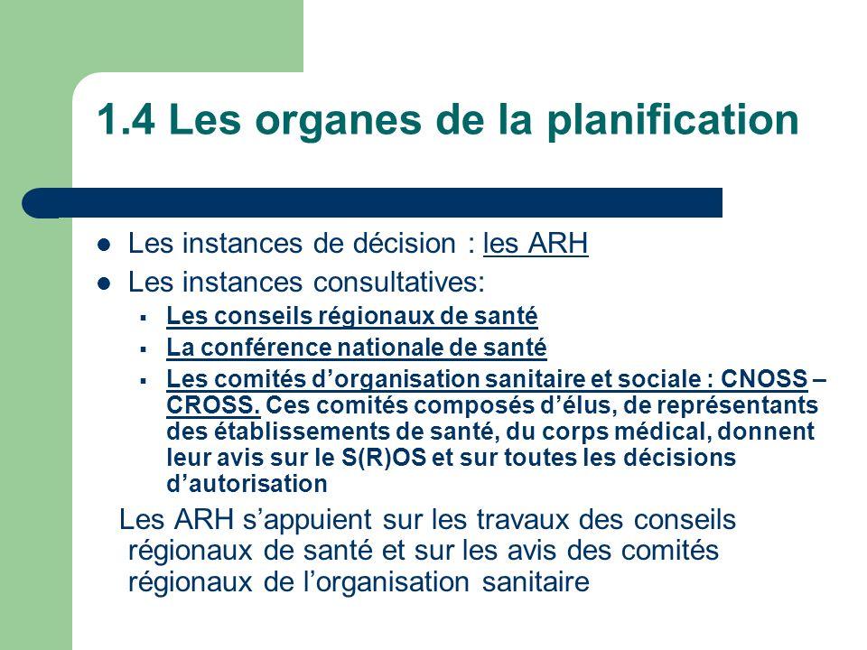1.4 Les organes de la planification Les instances de décision : les ARH Les instances consultatives: Les conseils régionaux de santé La conférence nat