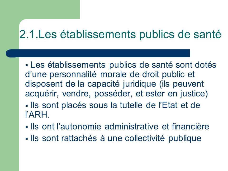 2.1.Les établissements publics de santé Les établissements publics de santé sont dotés dune personnalité morale de droit public et disposent de la cap