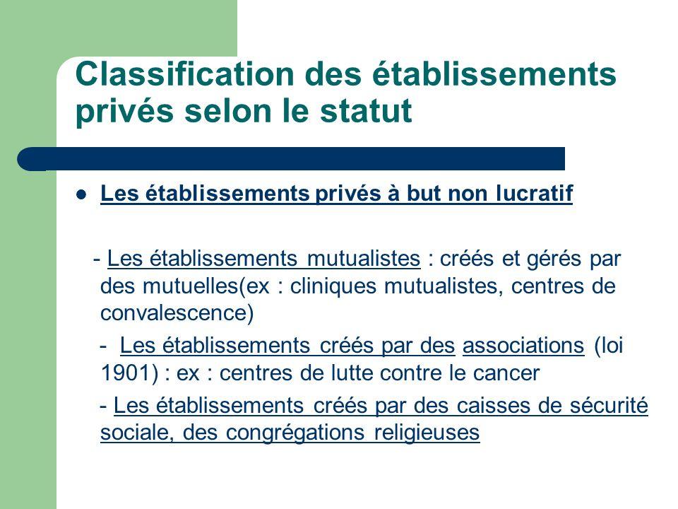 Classification des établissements privés selon le statut Les établissements privés à but non lucratif - Les établissements mutualistes : créés et géré